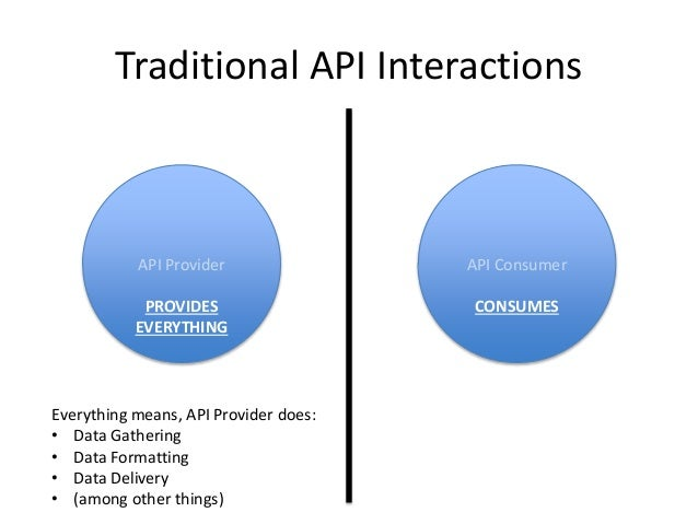 Why do most API providers provide everything? • API design tends to be easier for teams closer to the source • Centralized...