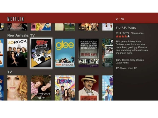 Netflix API : Key Responsibilities • Broker data between services and Devices • Provide features and business logic • Main...