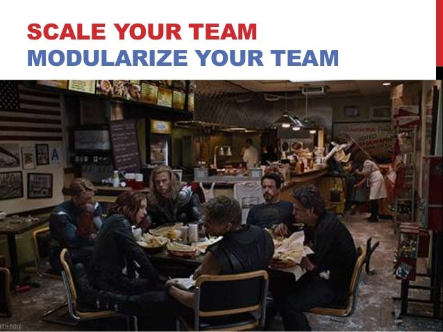 SCALE YOUR TEAM MODULARIZE YOUR TEAM