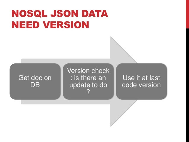 NOSQL JSON DATA NEED VERSION  Get doc on DB  Version check : is there an update to do ?  Use it at last code version