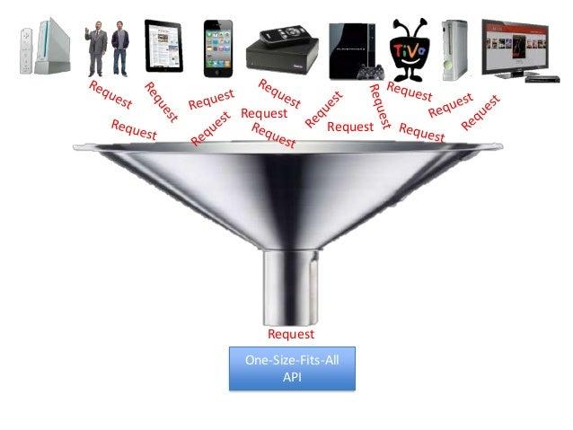JAVA APINetwork Border Network BorderRECOMMENDATIONSMOVIEDATASIMILARMOVIESAUTHMEMBERDATAA/BTESTSSTART-UPRATINGSGroovy Layer