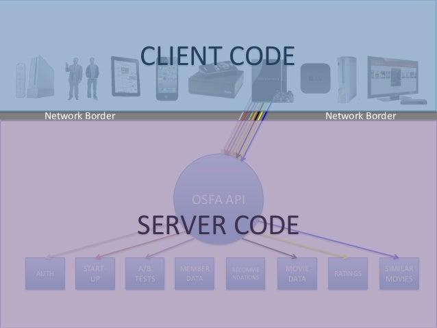 Cloud-Based Deployment Techniques