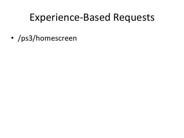 Current CodeIn ProductionAPI Requests fromthe InternetPerfect!