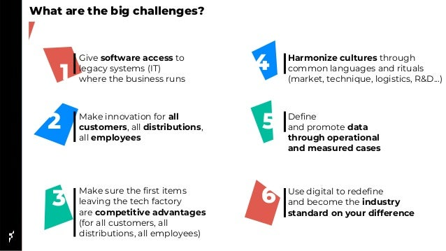 What are the big challenges? Give software access to legacy systems (IT) where the business runs Make innovation for all c...