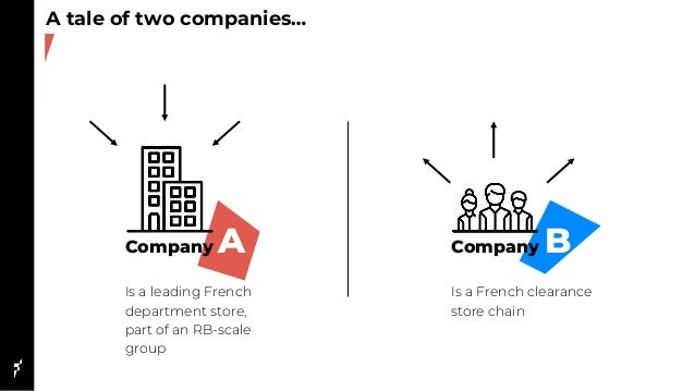 A tale of two companies… Company A Is a leading French department store, part of an RB-scale group Company B Is a French c...