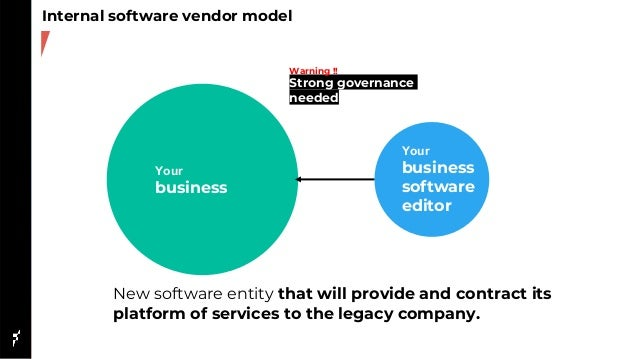 Internal software vendor model New software entity that will provide and contract its platform of services to the legacy c...
