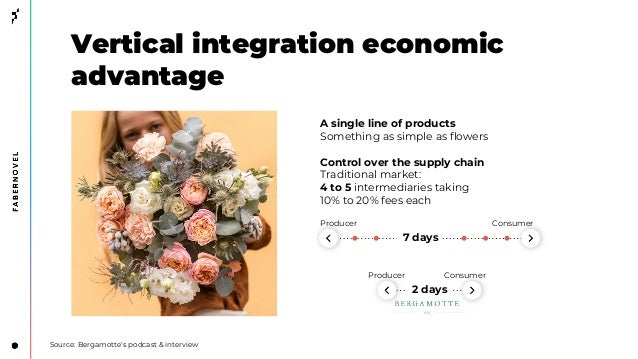 2 days , Vertical integration economic advantage A single line of products Something as simple as flowers Control over the...