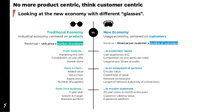 "No more product centric, think customer centric Looking at the new economy with different ""glasses"". Traditional Economy I..."