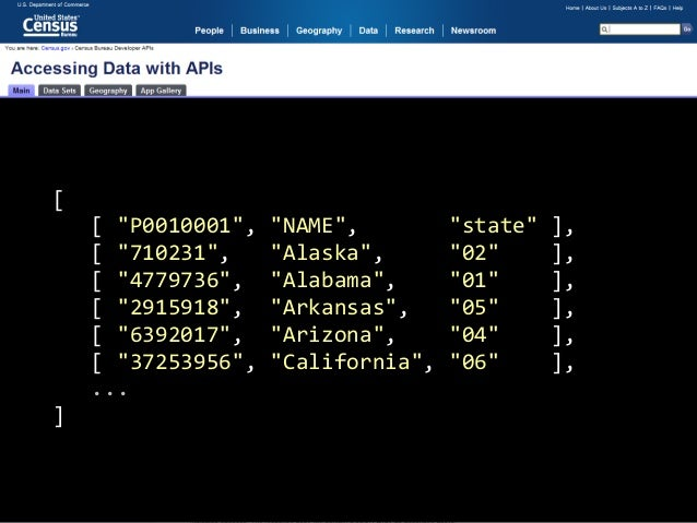 Gov APIs: The Notorious Case of Official Statistics