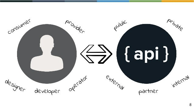 Public and private APIs: differences and challenges