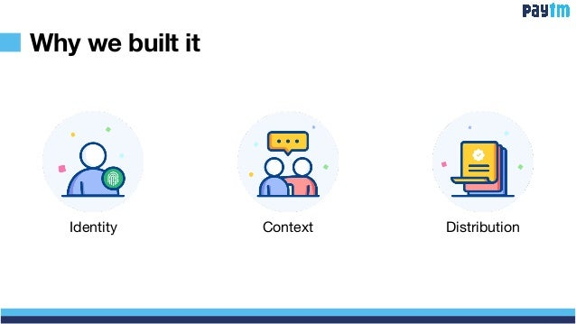 Why we built it Identity Context Distribution