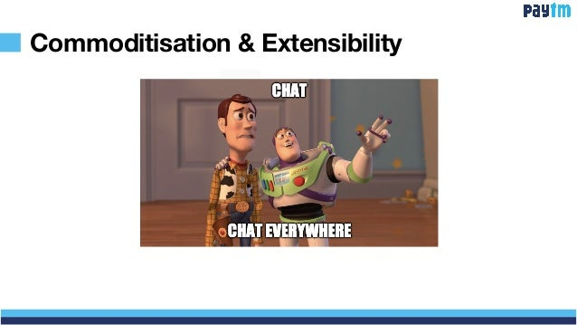 Commoditisation & Extensibility