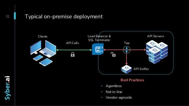 Typical on-premise deployment 22 API Servers Clients API Calls Load Balancer & SSL Terminator Tap API Sniffer Best Practic...