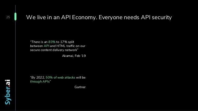 """We live in an API Economy. Everyone needs API security """"By 2022, 50% of web attacks will be through APIs"""" Gartner 25 """"Ther..."""