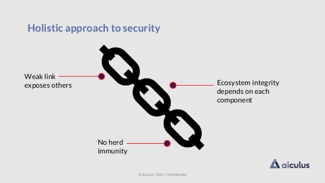 Holistic approach to security © Aiculus 2021   Confidential Weak link exposes others Ecosystem integrity depends on each c...