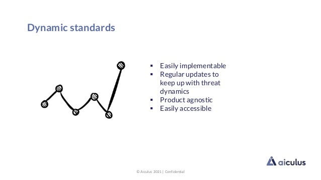 Dynamic standards © Aiculus 2021   Confidential  Easily implementable  Regular updates to keep up with threat dynamics ...