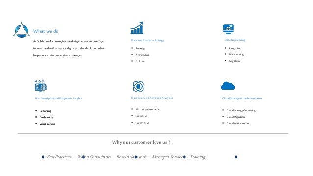 apidays LIVE India - Data Pipelines to Dashboards by Rudranshu Praharaj, Goldstone Technologies Slide 2