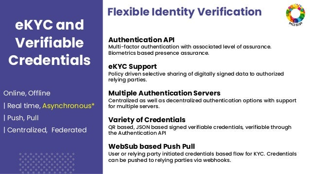eKYC and Verifiable Credentials Online, Offline | Real time, Asynchronous* | Push, Pull | Centralized, Federated Authentic...