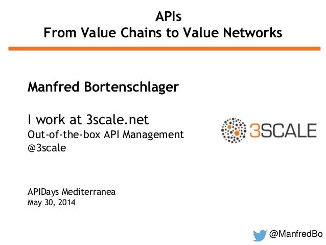 @ManfredBo APIs From Value Chains to Value Networks Manfred Bortenschlager I work at 3scale.net Out-of-the-box API Managem...