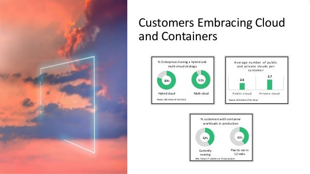 apidays LIVE Australia 2021 - Building an agile foundation for your Enterprise APIs with SUSE Rancher and Kubernetes by Vishal Ghariwala Slide 3