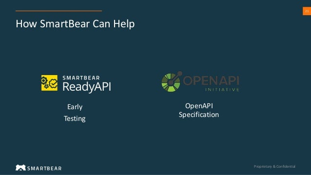 How SmartBear Can Help Proprietary & Confidential 21 Early Testing OpenAPI Specification