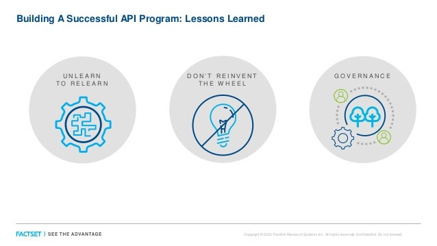 Building A Successful API Program: Lessons Learned Copyright © 2020 FactSet Research Systems Inc. All rights reserved. Con...
