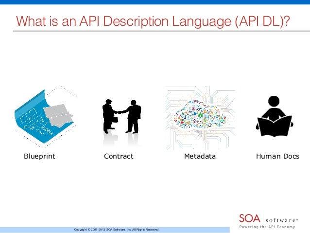 Api description languages malvernweather Choice Image