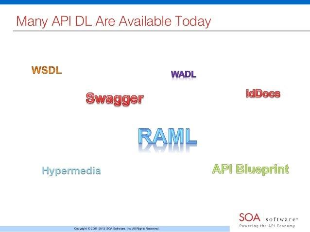 Api description languages governable readableshareable 5 malvernweather Images