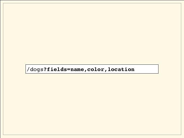 Google Data?alt=jsonFoursquare/venue.jsonDigg*Accept: application/json?type=json* The type argument, if present, overrides...
