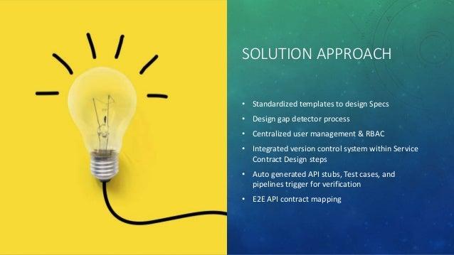SOLUTION APPROACH • Standardized templates to design Specs • Design gap detector process • Centralized user management & R...