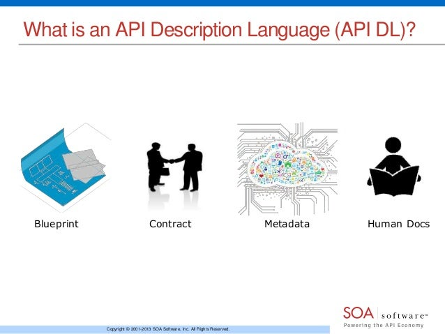 Api description languages which is the right one for me laura heritage director of api strategy 2 malvernweather Choice Image