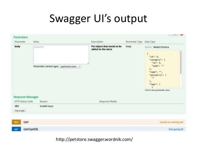 Set up HTTP Integrations in API Gateway