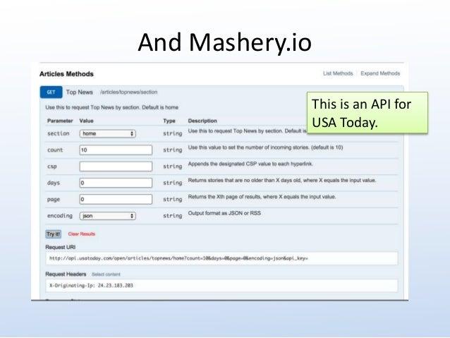 Publishing strategies for API documentation