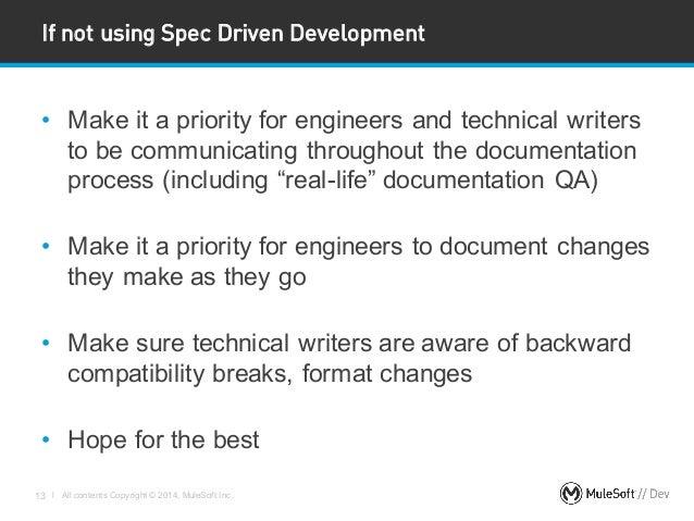 API Documentation Best Practices