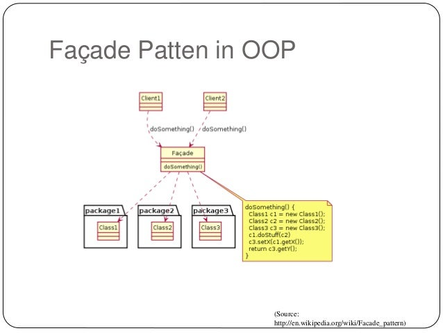 API Façade Pattern Cool Facade Pattern