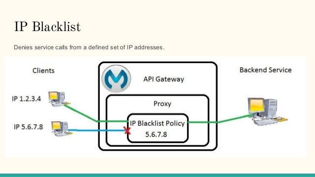 Api gateway policies ip blacklist/whitelist