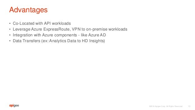 ©2016 Apigee Corp. All Rights Reserved. Advantages • Co-Located with API workloads • Leverage Azure ExpressRoute, VPN to o...