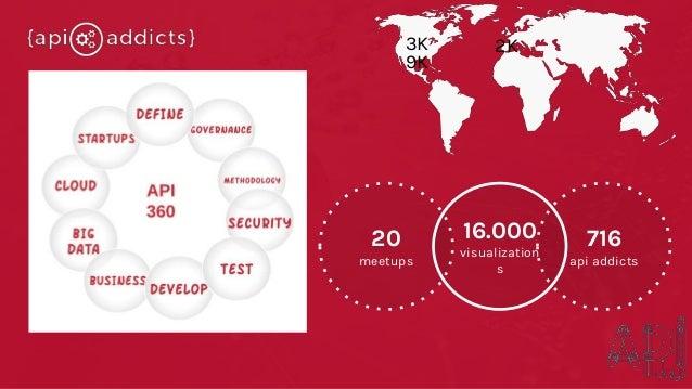 20 meetups 716 api addicts 16.000 visualization s 9K 3K 2K