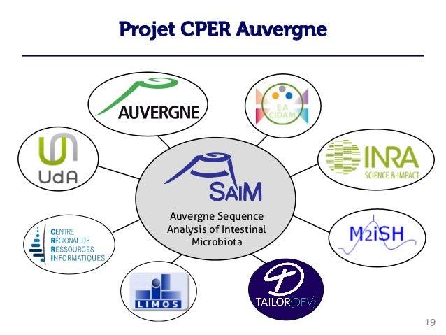 Projet CPER Auvergne 19    