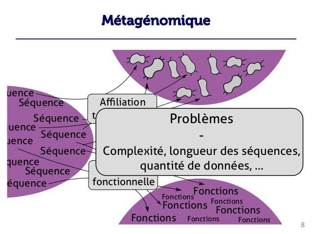 Métagénomique 8          ...