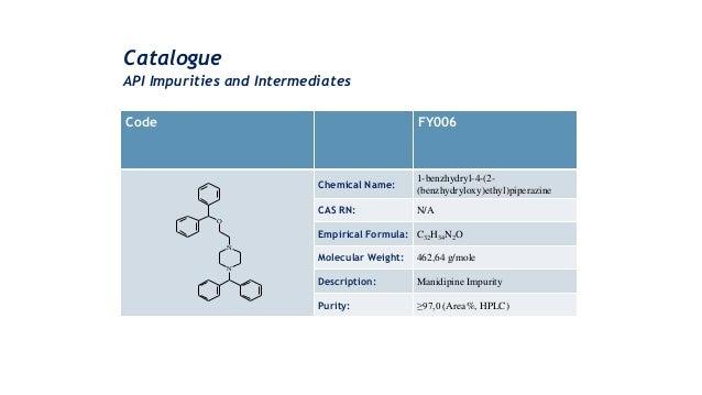 Api impurities Slide 2