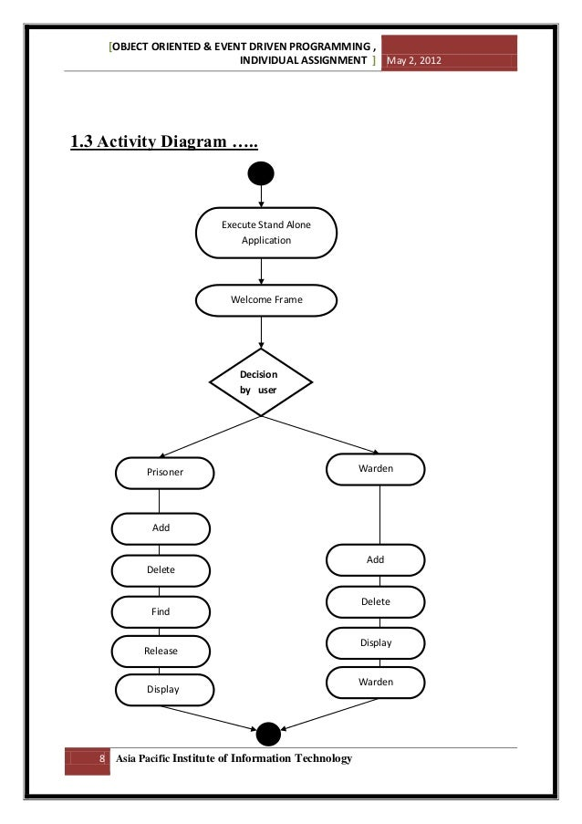 er diagram prison simple wiring diagramser diagram prison simple wiring post sequence diagram er diagram prison