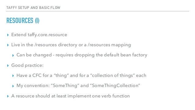 Api management with taffy and api blueprint taffy setup and basic flow minimal layout 24 malvernweather Image collections