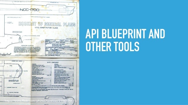 Api management with taffy and api blueprint api blueprint malvernweather Choice Image