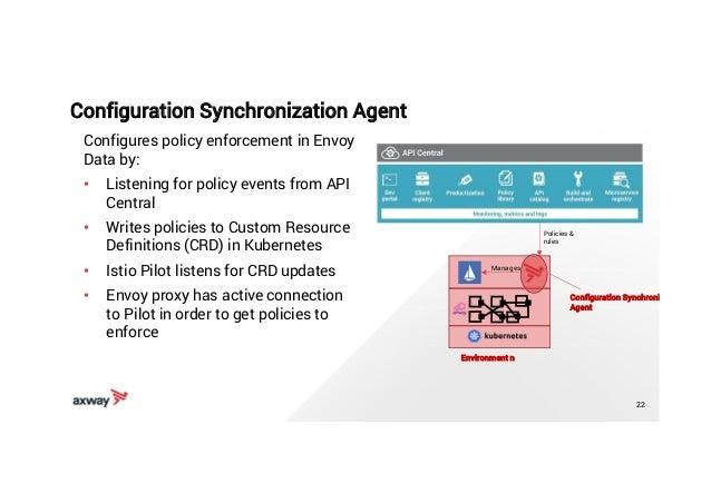 API Management Microservices beyond HIP
