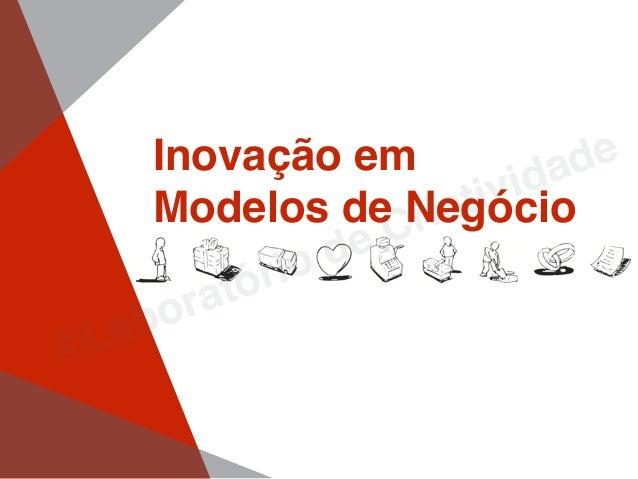 Inovação em Modelos de Negócio ©Laboratório de Criatividade