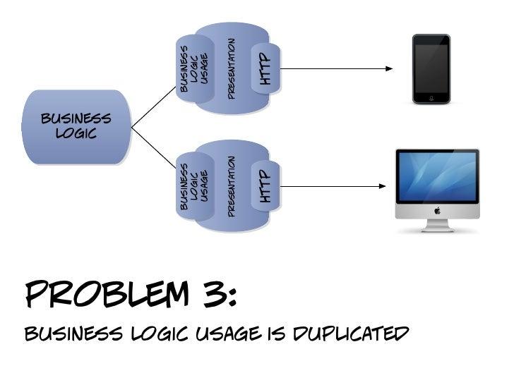 logic                                                                 business                                            ...