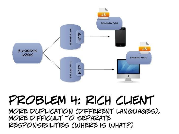 presentation               presentation                              http  business   logic                               ...