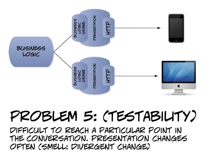 presentation              business                                        http               usage               logic bus...