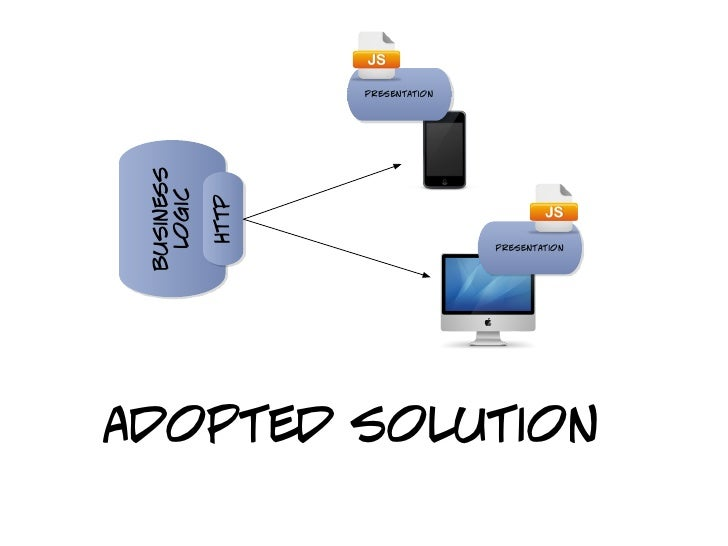 presentation business  logic            http                                  presentationadopted solution